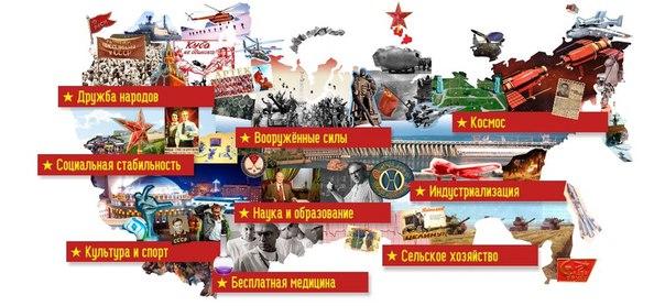 15 фактов об СССР