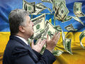 Украина потребовала от США свободной торговли