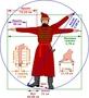 Необычные системы измерений в старину